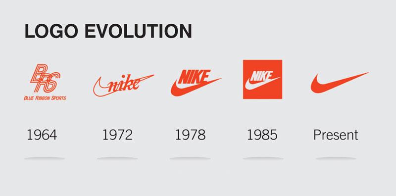 Famous Logo Design History Nike  Logo Design Gallery